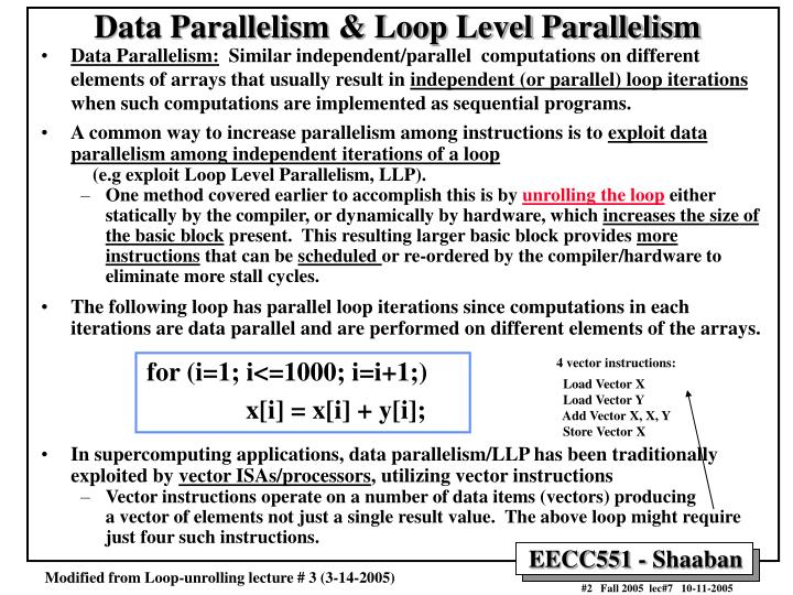 Data Parallelism & Loop Level Parallelism