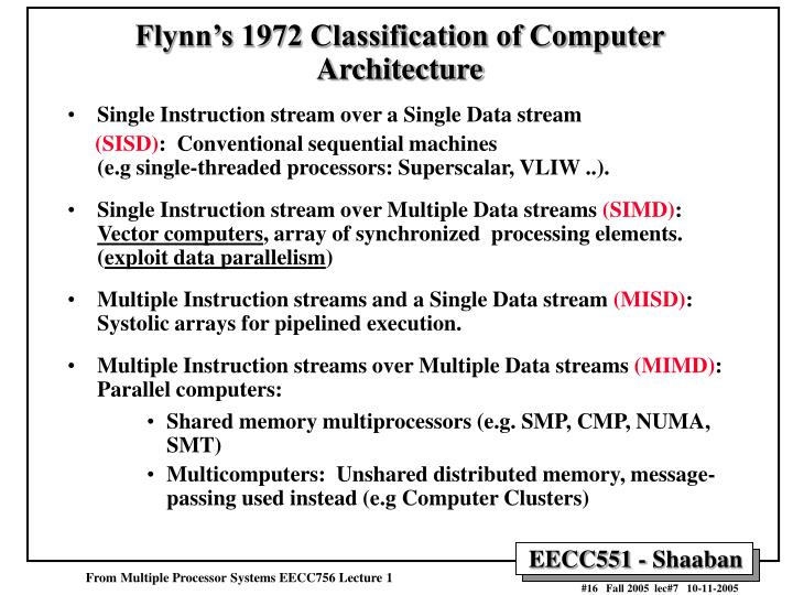 Flynn's 1972 Classification of Computer Architecture