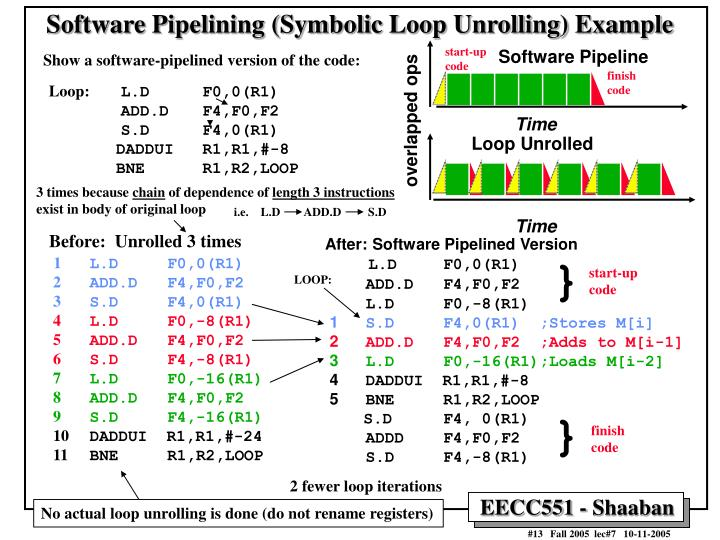 Loop: