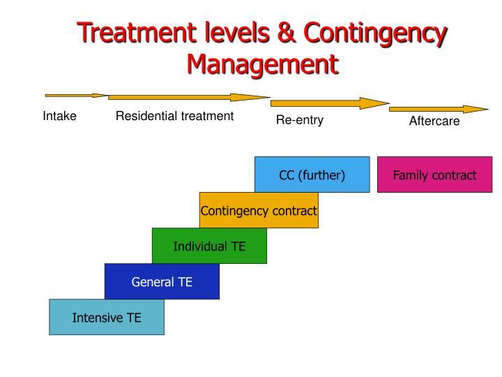 Treatment levels & Contingency Management