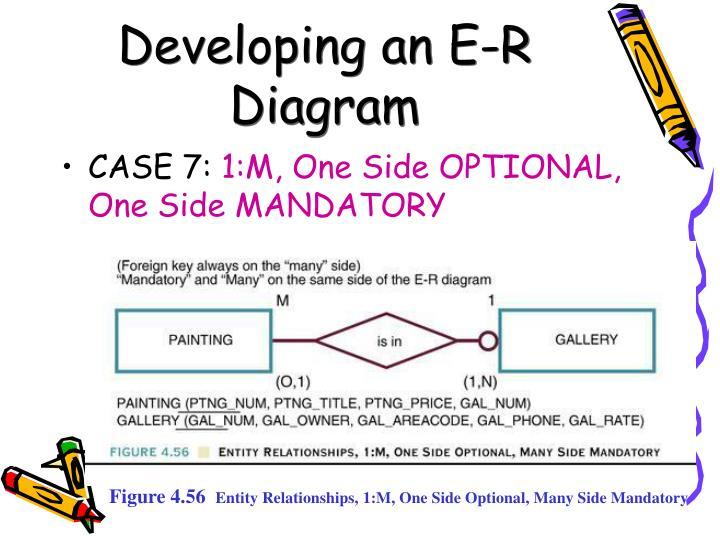 Developing an E-R Diagram