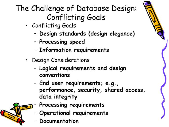 The Challenge of Database Design: