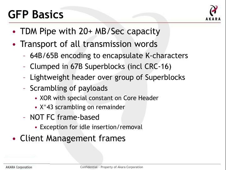 GFP Basics