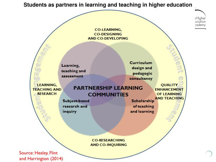 Students as partners in learning and teaching in higher education
