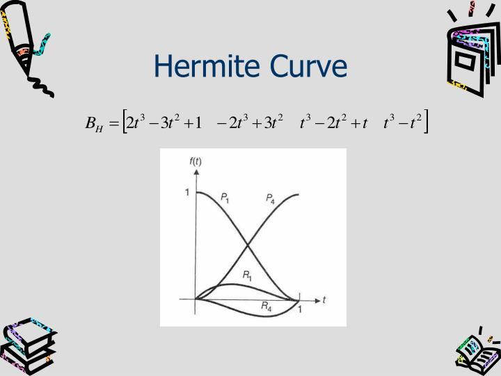 Hermite Curve
