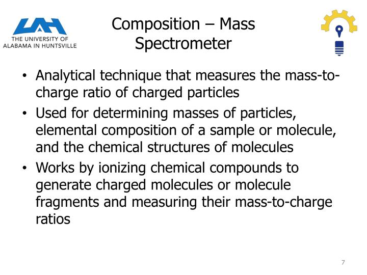 Composition – Mass Spectrometer