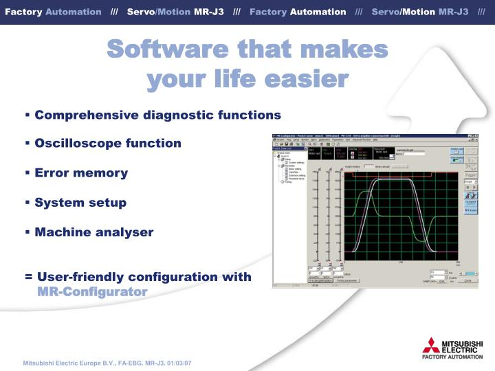Software that makes
