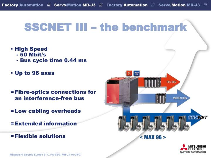 SSCNET III – the benchmark