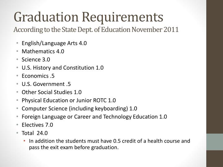 Graduation requirements according to the state dept of education november 2011