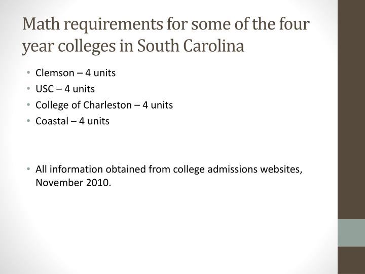 Math requirements for some of the four year colleges in South Carolina