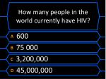 how many people in the world currently have hiv
