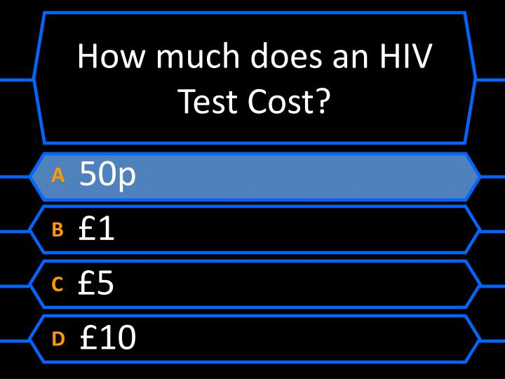 How much does an HIV Test Cost?