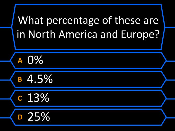 What percentage of these are in North America and Europe?