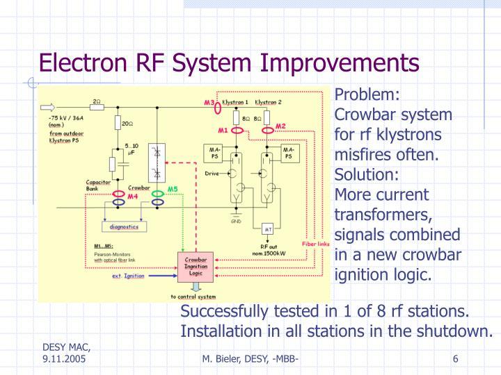 Electron RF System Improvements