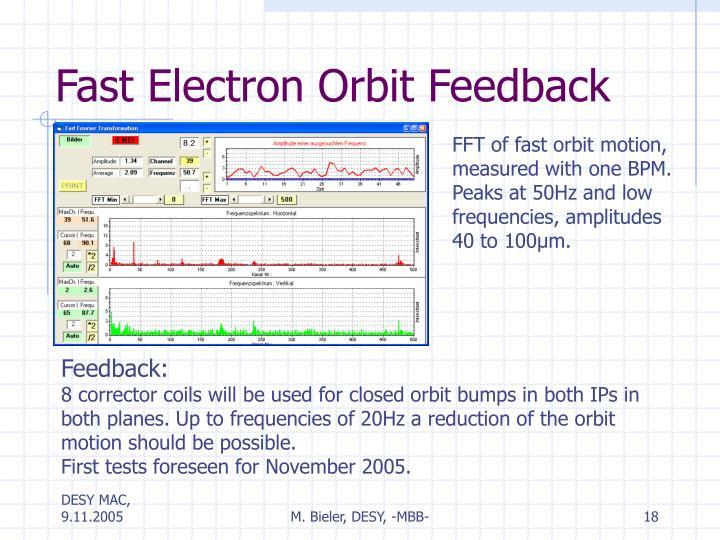 Fast Electron Orbit Feedback