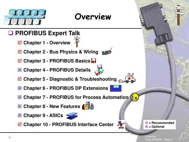 PROFIBUS Expert Talk  sc 1 st  SlideServe : profibus wiring - yogabreezes.com