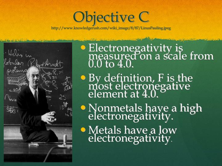 Objective C