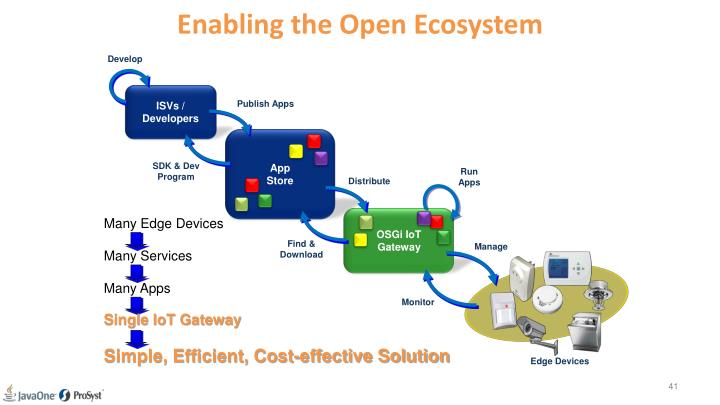 Enabling the Open Ecosystem
