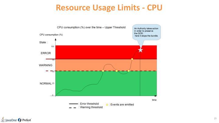 Resource Usage Limits - CPU