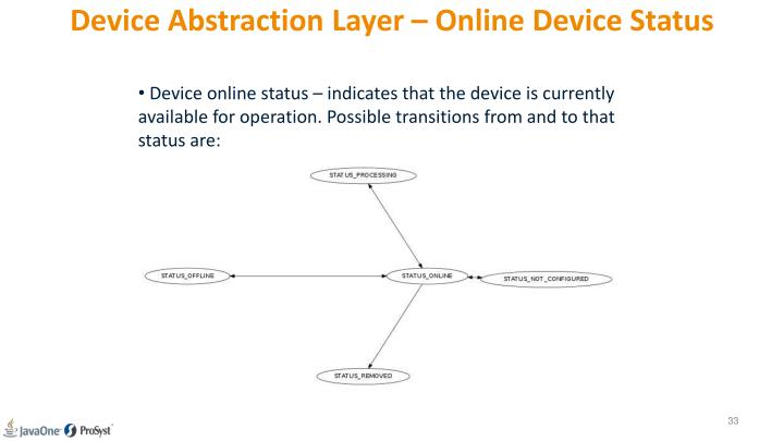 Device Abstraction Layer – Online Device Status