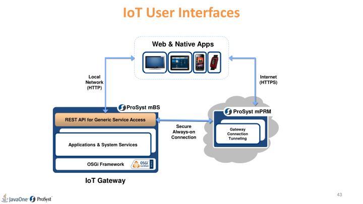 IoT User Interfaces
