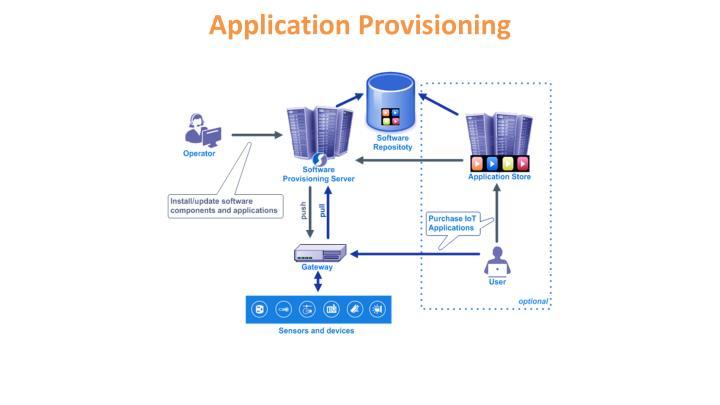 Application Provisioning