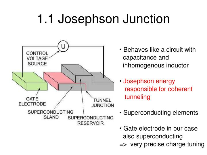 1.1 Josephson Junction