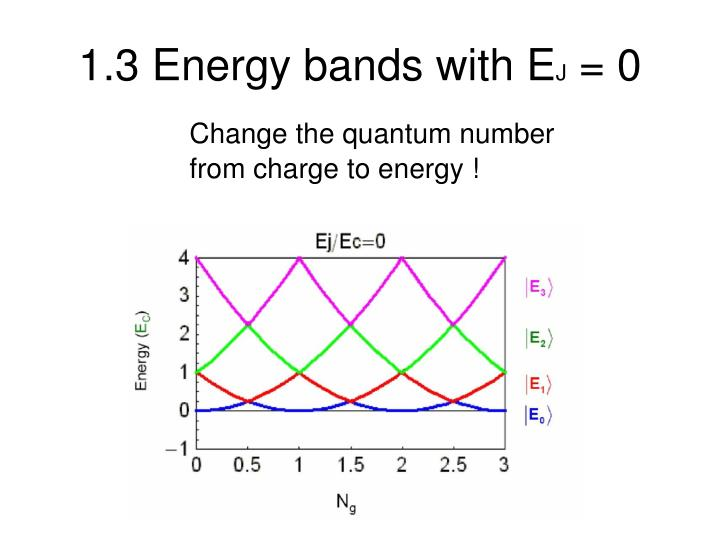 1.3 Energy bands with E