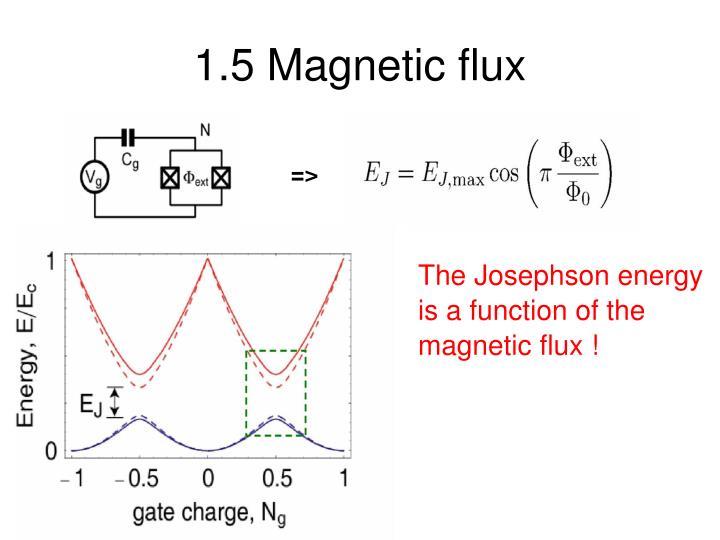 1.5 Magnetic flux