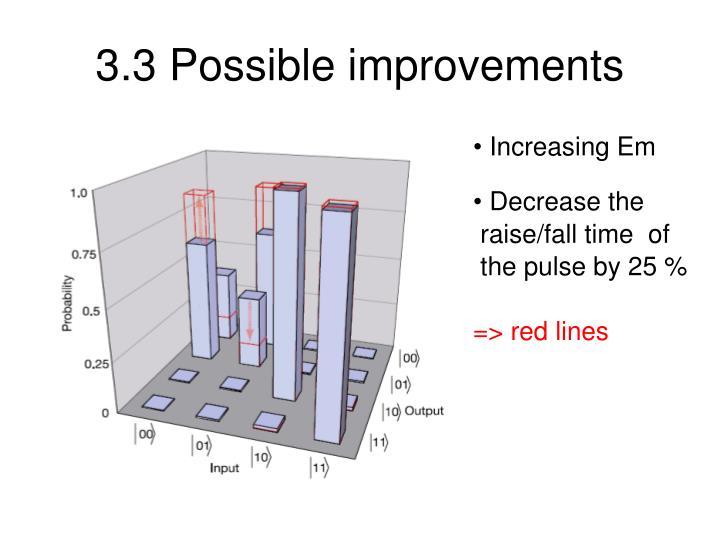 3.3 Possible improvements