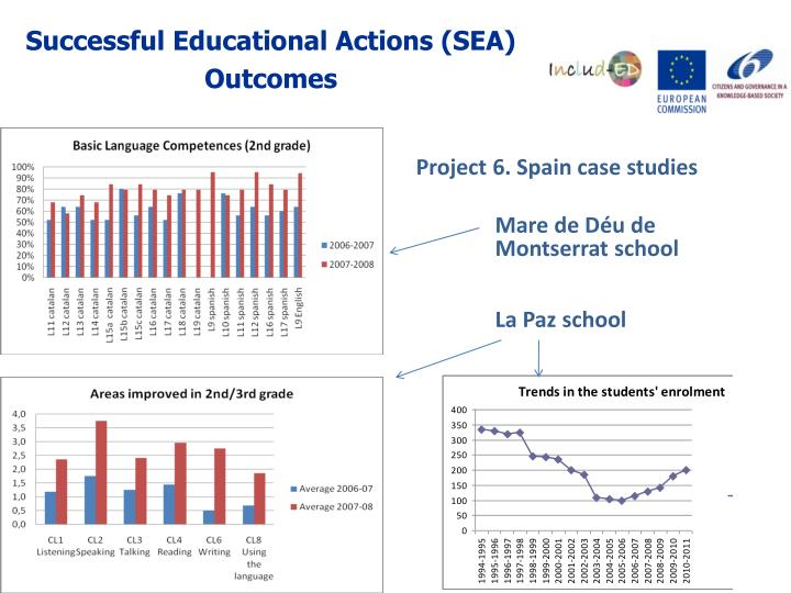 Successful Educational Actions (SEA)
