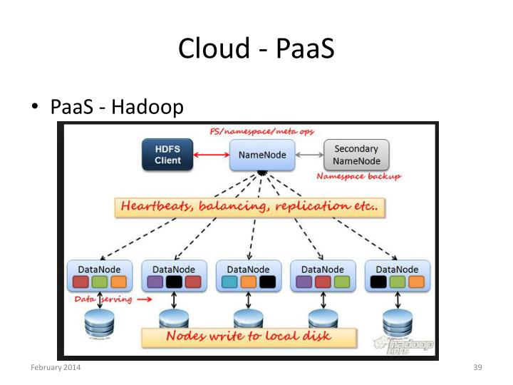 Cloud - PaaS