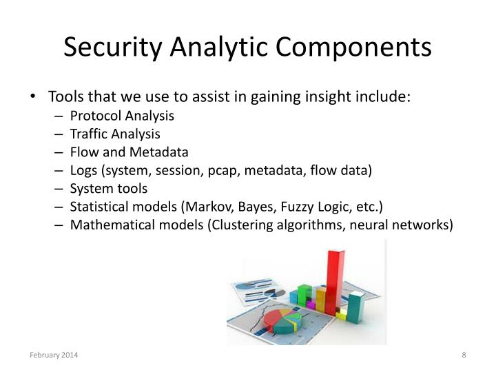 Security Analytic Components