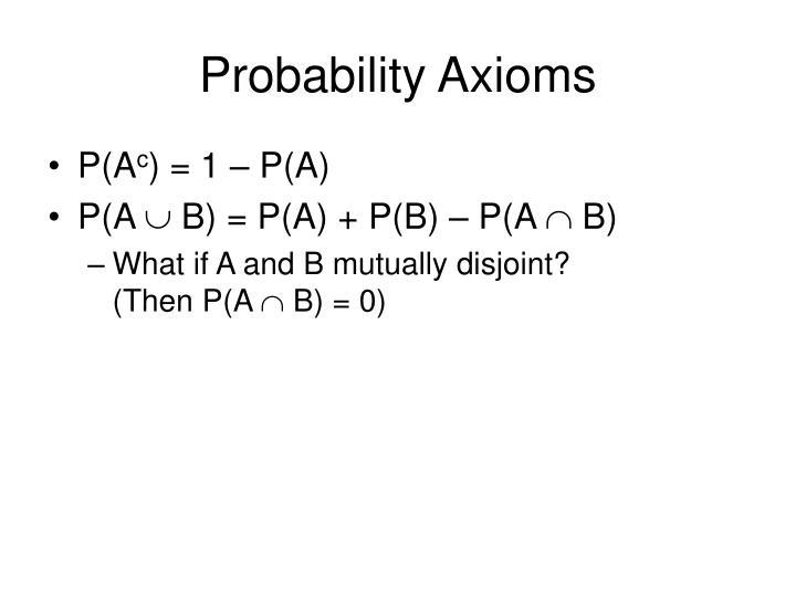Probability Axioms