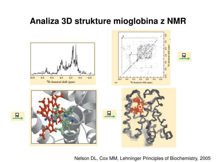 Analiza 3D strukture mioglobina z NMR