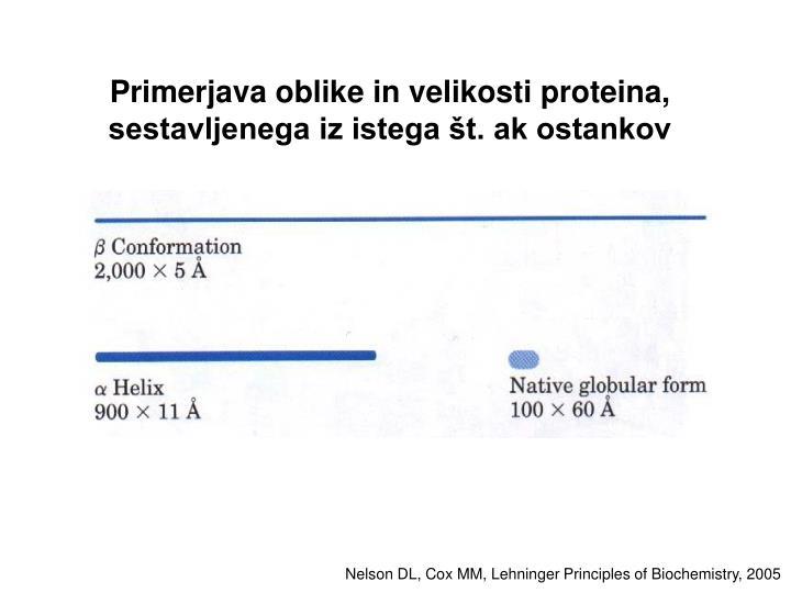 Primerjava oblike in velikosti proteina, sestavljenega iz istega št. ak ostankov