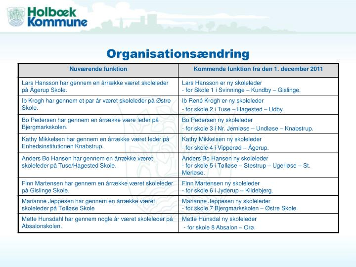 Organisationsændring