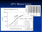 e master curve