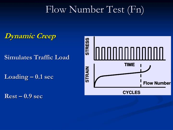 Flow Number Test (Fn)