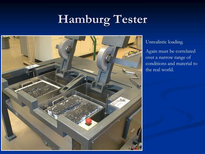 Hamburg Tester