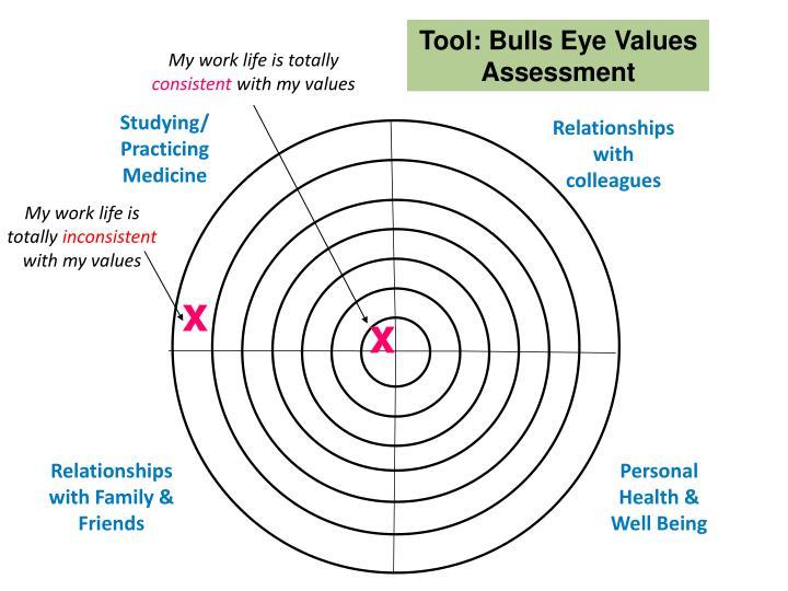 Tool: Bulls Eye Values Assessment