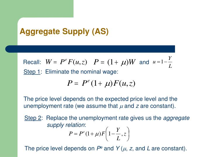 Aggregate supply as