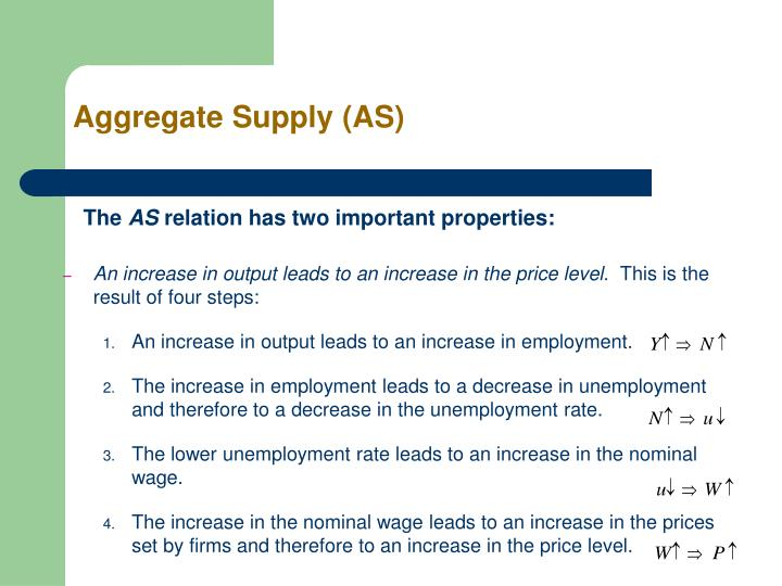 Aggregate supply as1
