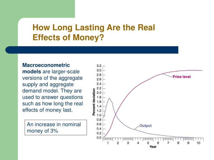 How Long Lasting Are the Real Effects of Money?