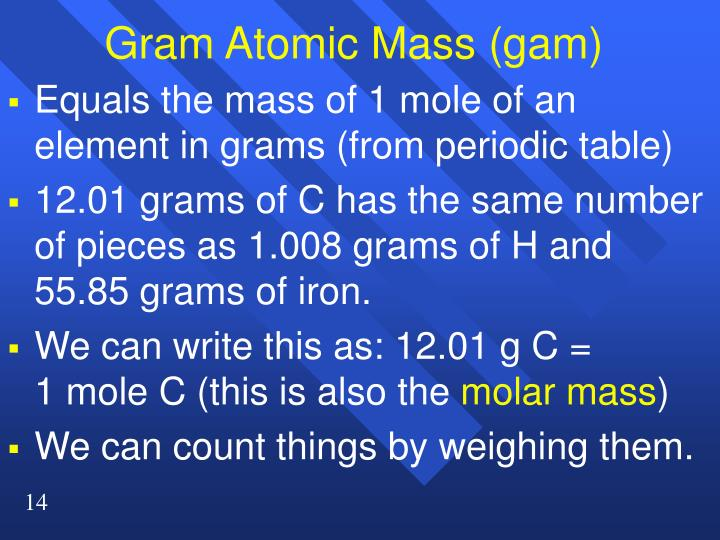 Gram Atomic Mass (gam)