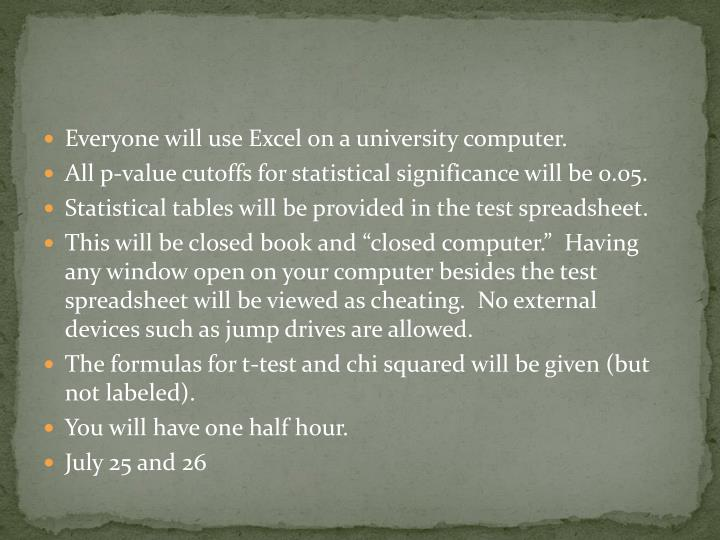Everyone will use Excel on a university computer.