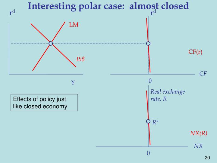 Interesting polar case:  almost closed