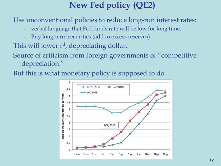 New Fed policy (QE2)
