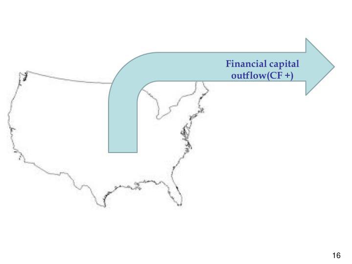 Financial c