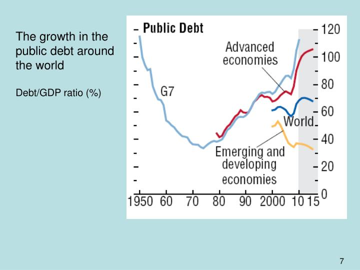 The growth in the public debt around the world